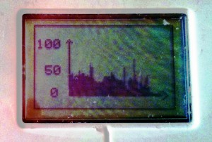 Sound sensor output