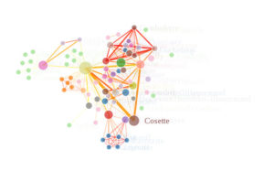 Network visualization – part 6: D3 and R (networkD3) | R